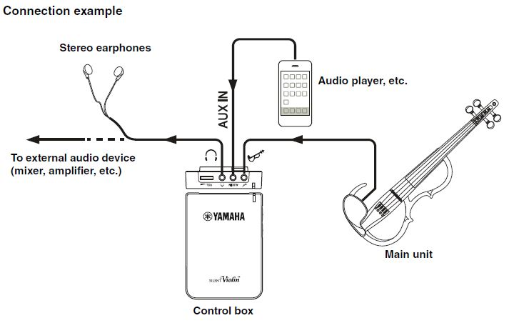Yamaha - MrSilverTrumpet YSV-104